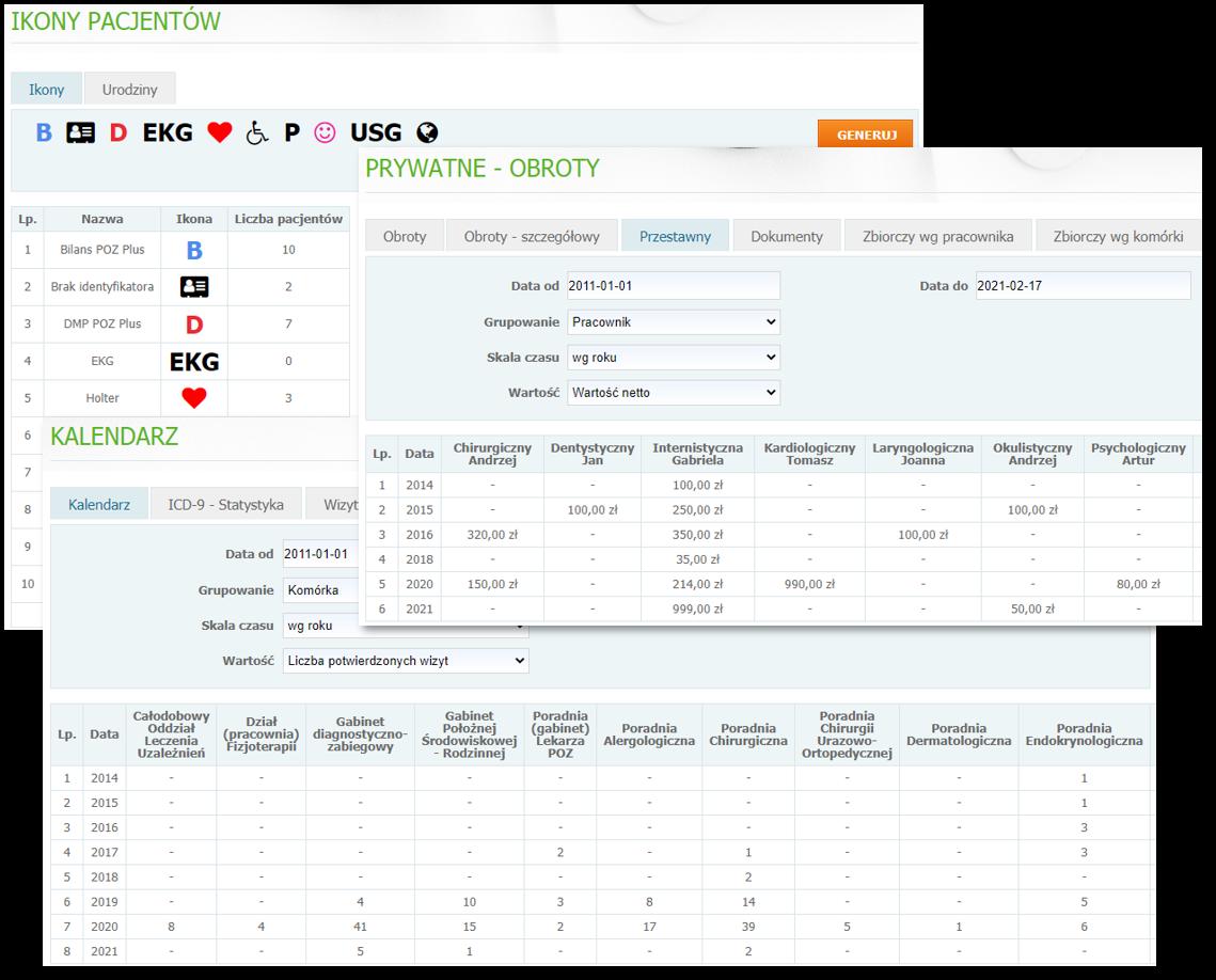 Przykładowe raporty i sprawozdania w systemie Mediporta